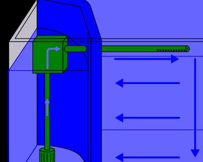 Schematische Darstellung eines Hamburger Mattenfilters
